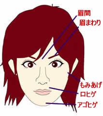 脱毛イラスト|医療レーザー脱毛(永久脱毛)